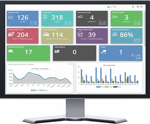 DRAMS Features dashboard