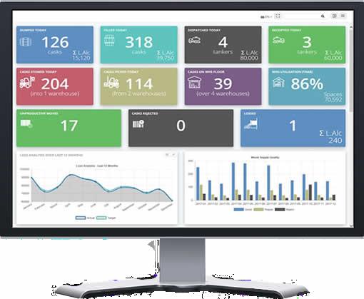 DRAMS Features bulk stock management